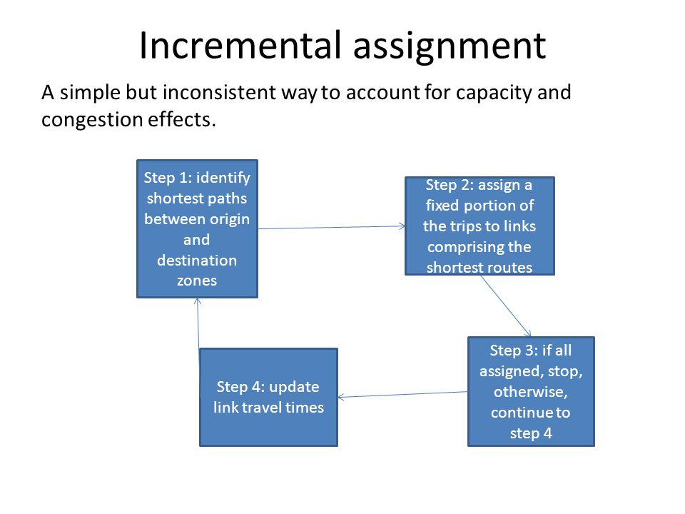 Incremental assignment