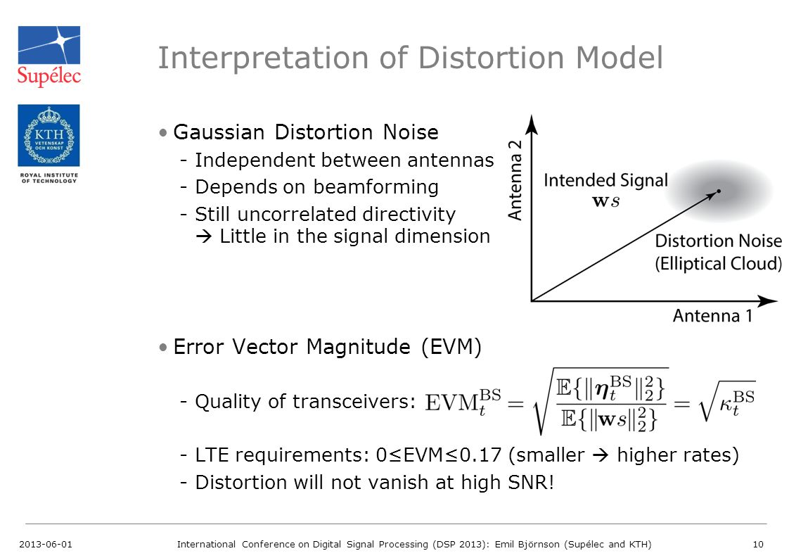 Interpretation of Distortion Model