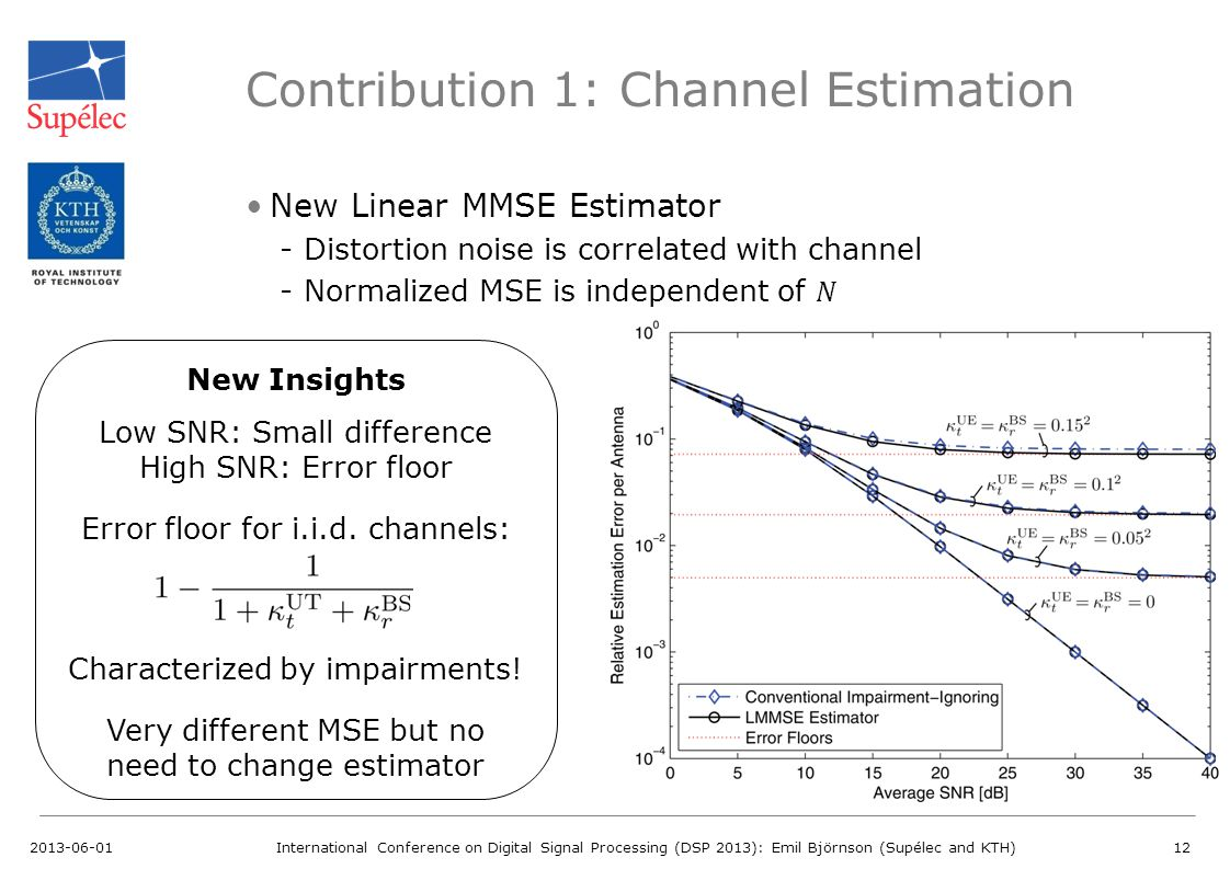 Contribution 1: Channel Estimation