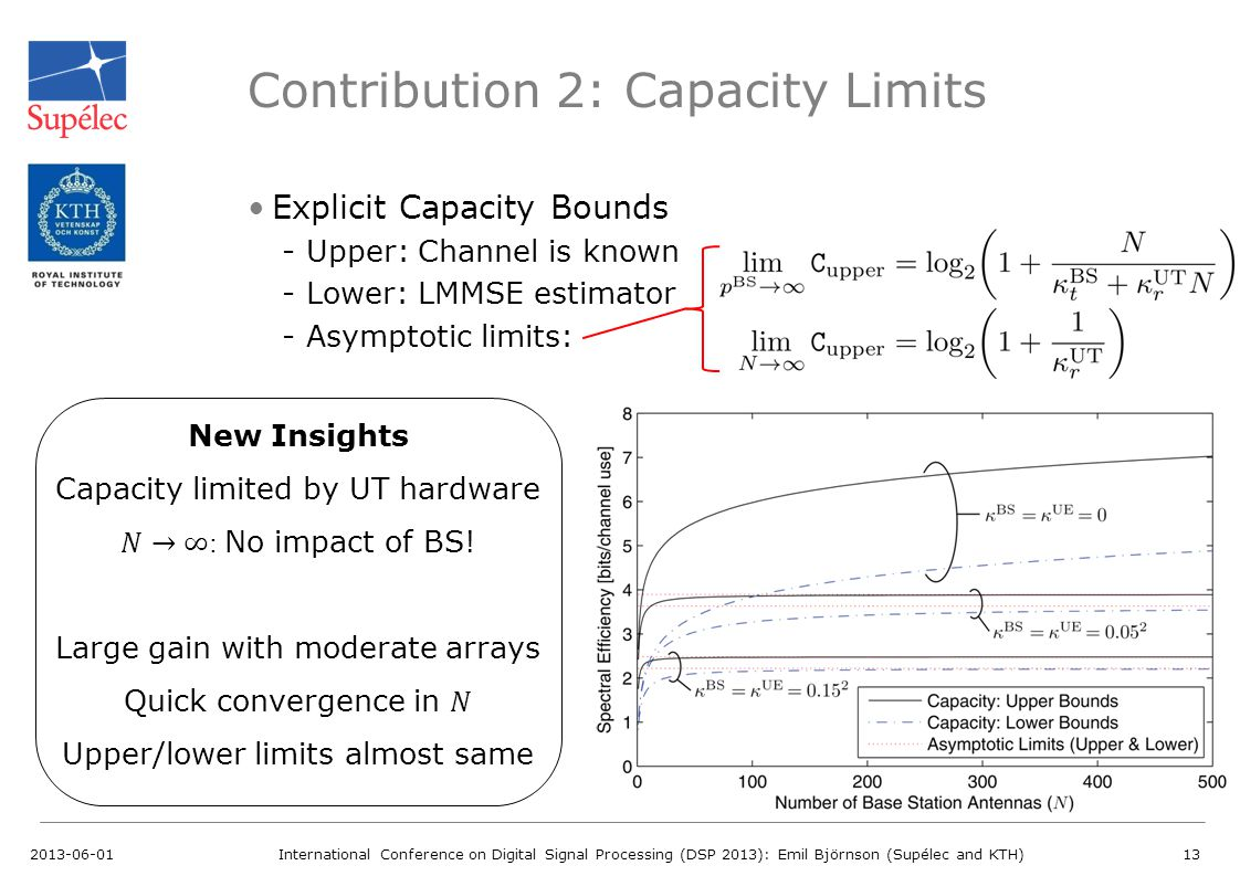 Contribution 2: Capacity Limits