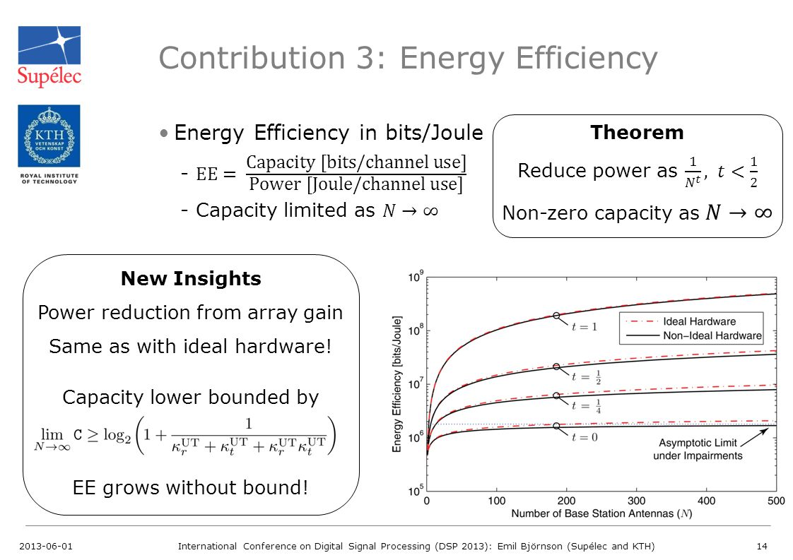 Contribution 3: Energy Efficiency