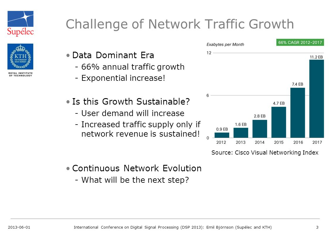 Challenge of Network Traffic Growth
