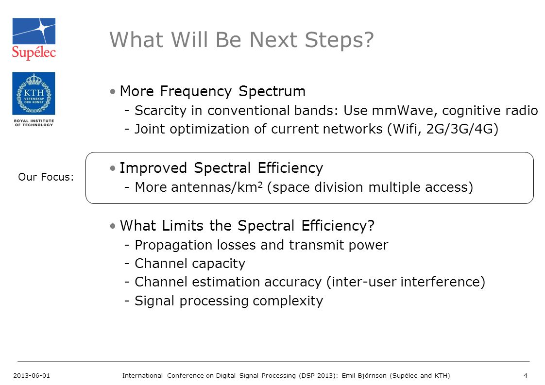 What Will Be Next Steps More Frequency Spectrum