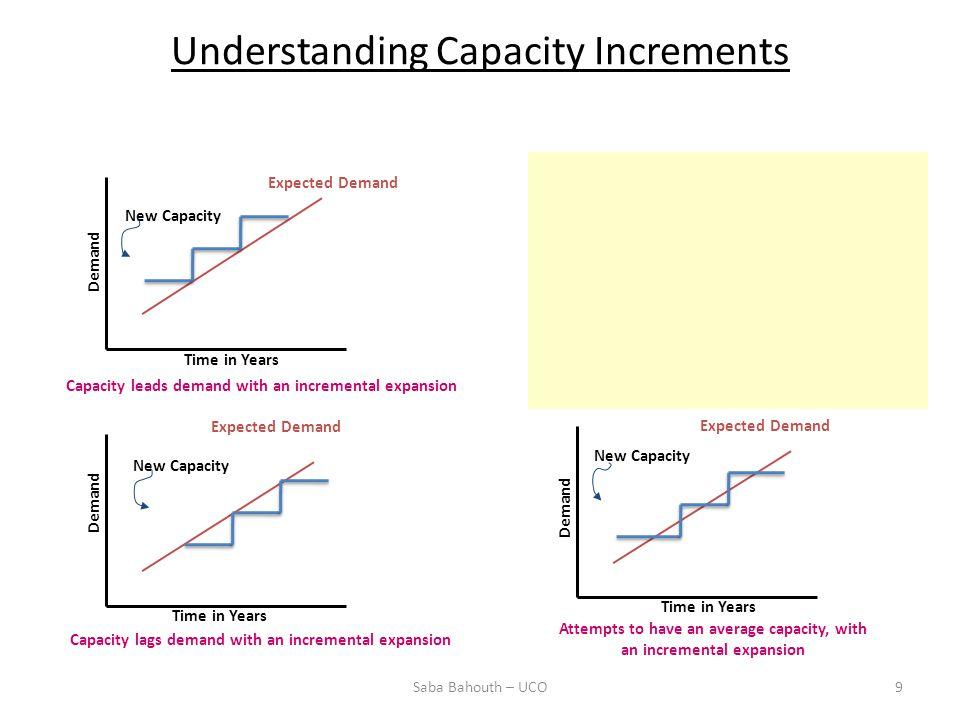 Understanding Capacity Increments