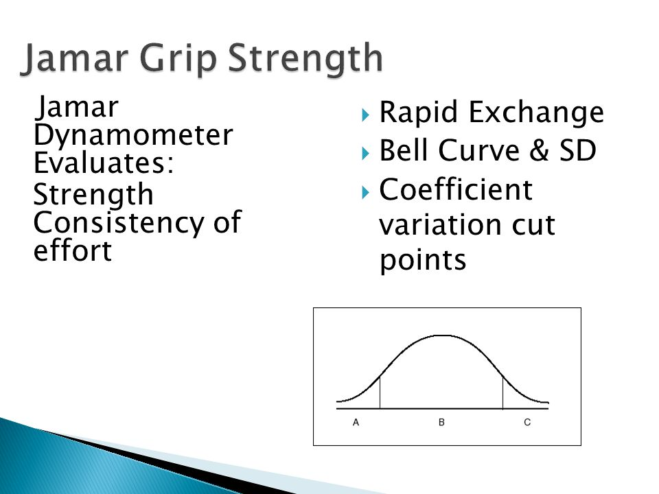 Jamar Grip Strength Rapid Exchange Bell Curve & SD