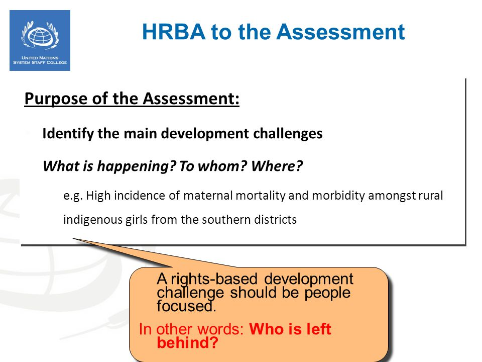 HRBA to the Assessment Purpose of the Assessment: