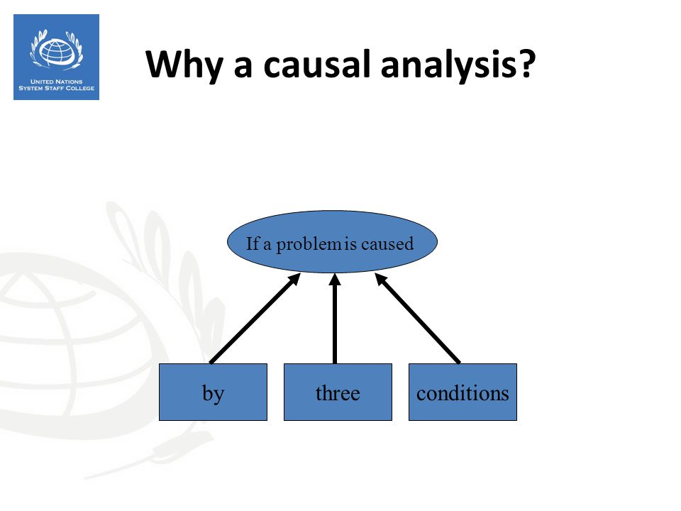 Why a causal analysis by conditions three If a problem is caused