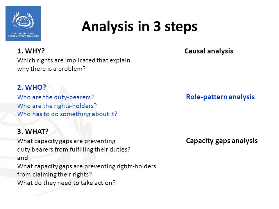 Analysis in 3 steps 1. WHY Causal analysis 2. WHO 3. WHAT