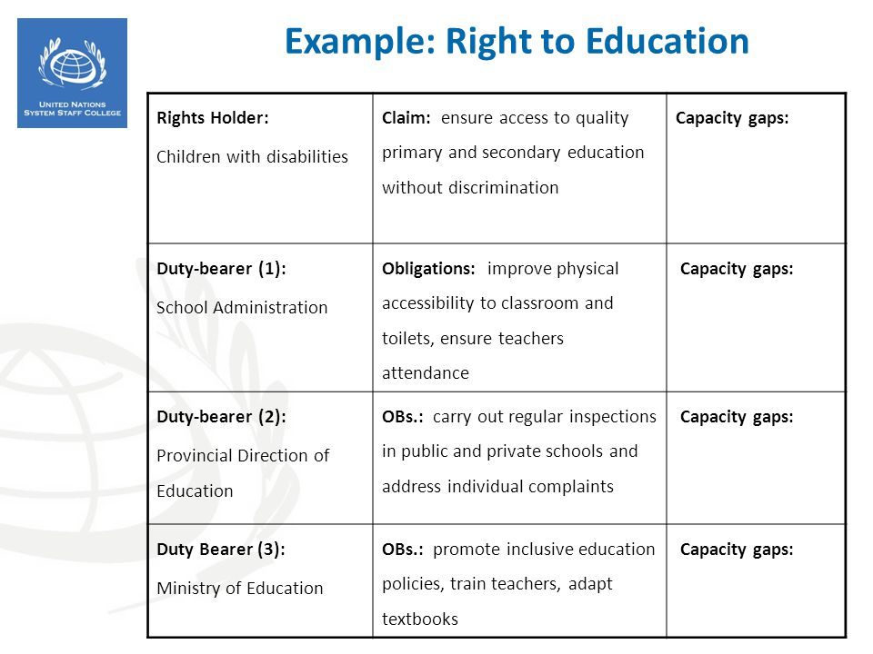 Example: Right to Education