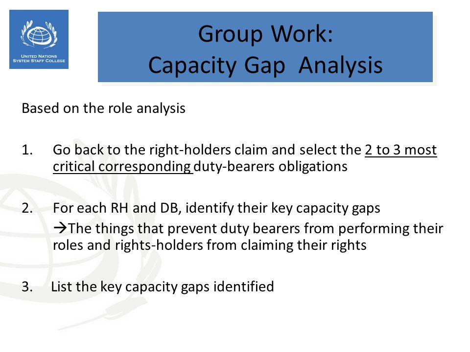Group Work: Capacity Gap Analysis