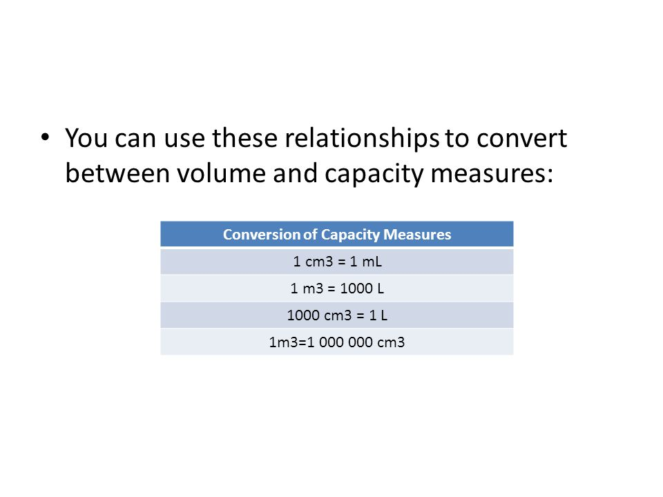 Conversion of Capacity Measures