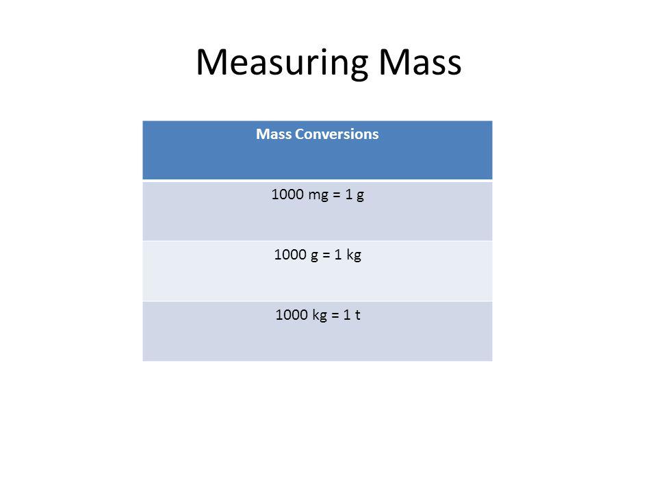 Measuring Mass Mass Conversions 1000 mg = 1 g 1000 g = 1 kg