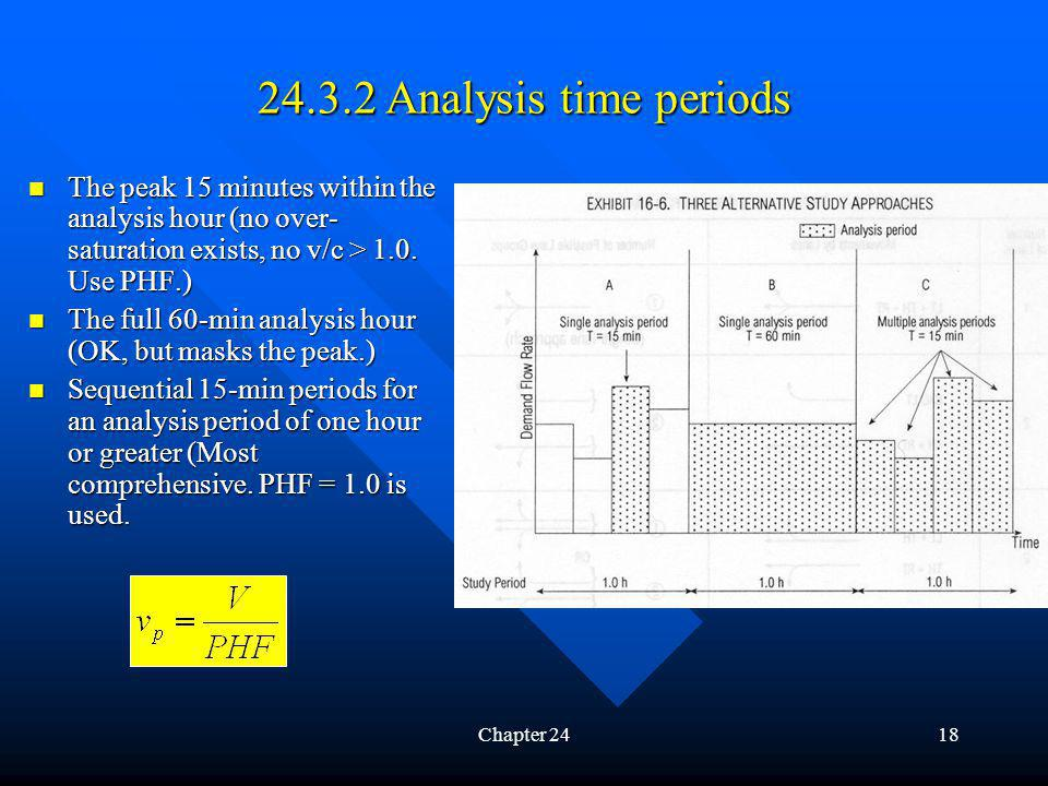24.3.2 Analysis time periods The peak 15 minutes within the analysis hour (no over-saturation exists, no v/c > 1.0. Use PHF.)
