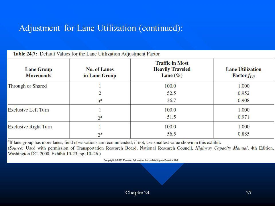 Adjustment for Lane Utilization (continued):