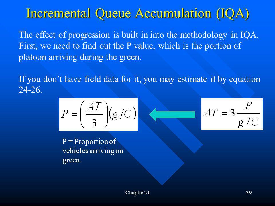 Incremental Queue Accumulation (IQA)