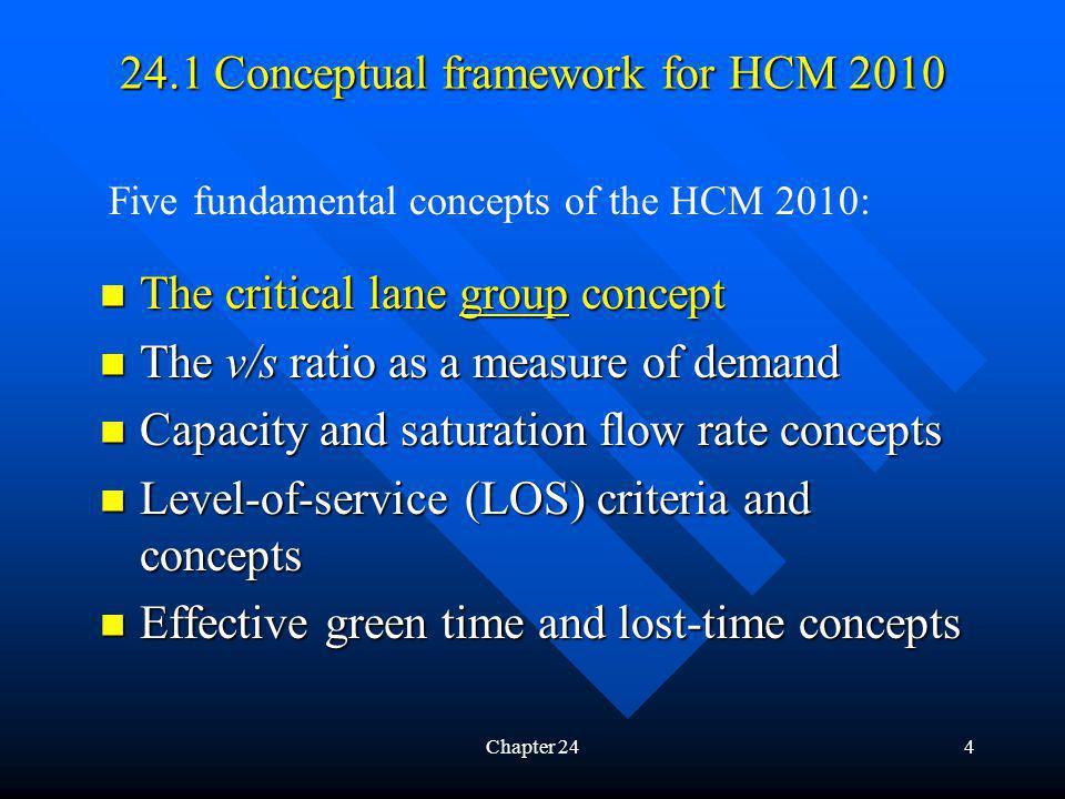 24.1 Conceptual framework for HCM 2010