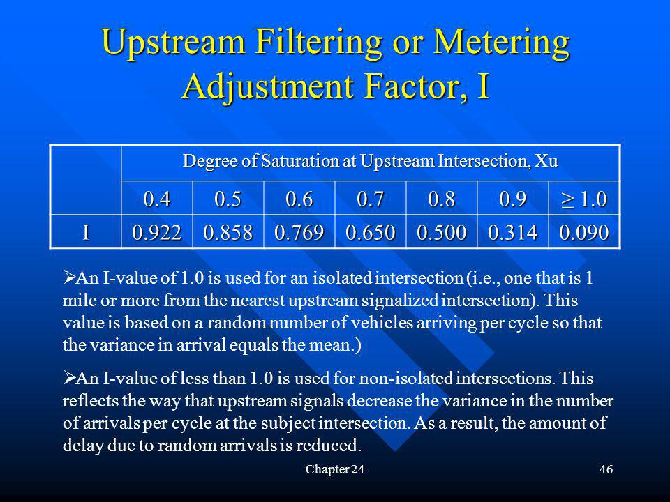 Upstream Filtering or Metering Adjustment Factor, I