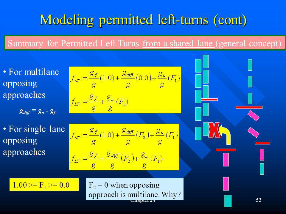 Modeling permitted left-turns (cont)