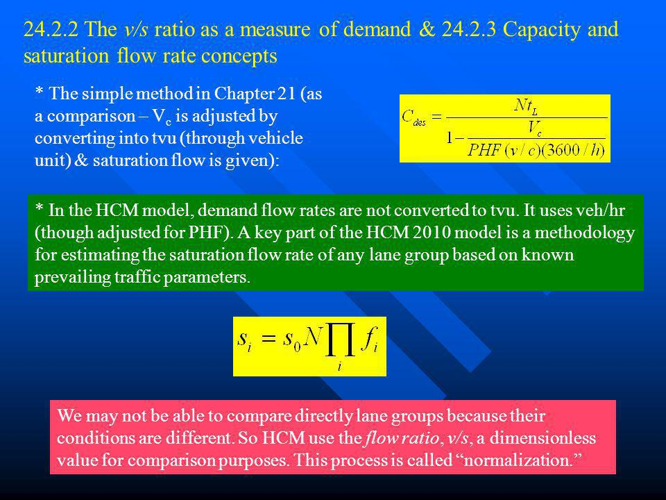24. 2. 2 The v/s ratio as a measure of demand & 24. 2