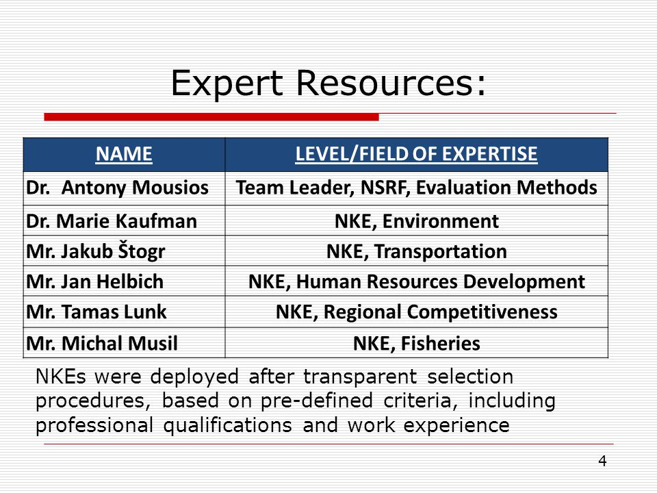 Expert Resources: NAME LEVEL/FIELD OF EXPERTISE Dr. Antony Mousios