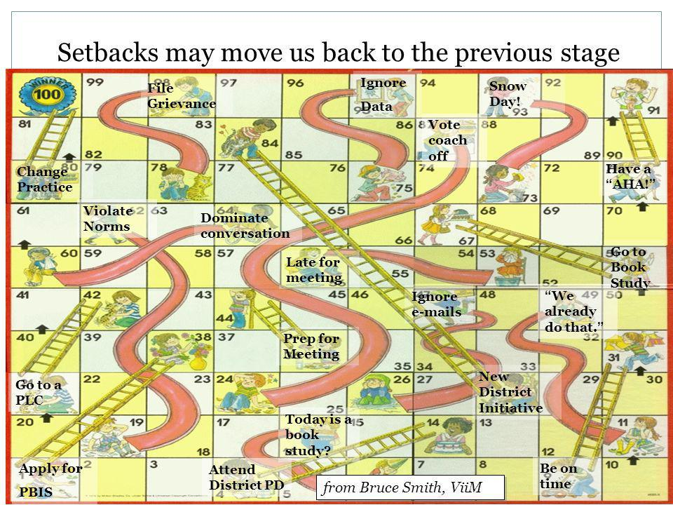 Setbacks may move us back to the previous stage
