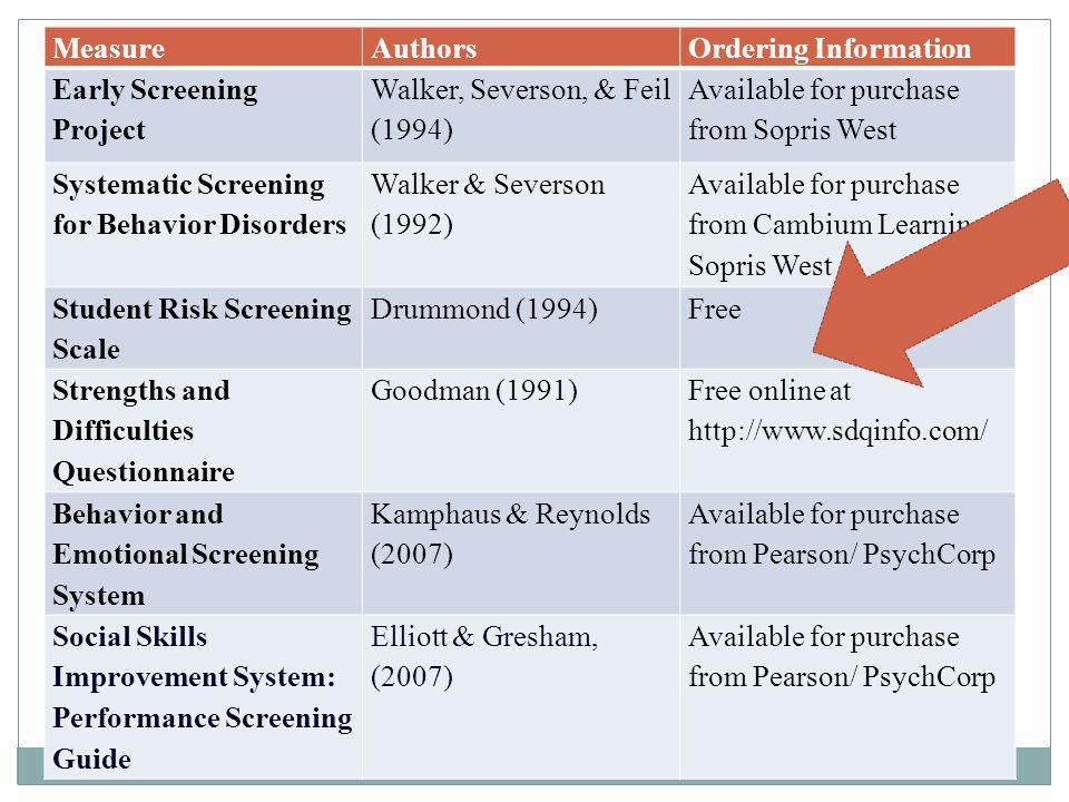 Measure Authors. Ordering Information. Early Screening Project. Walker, Severson, & Feil (1994)