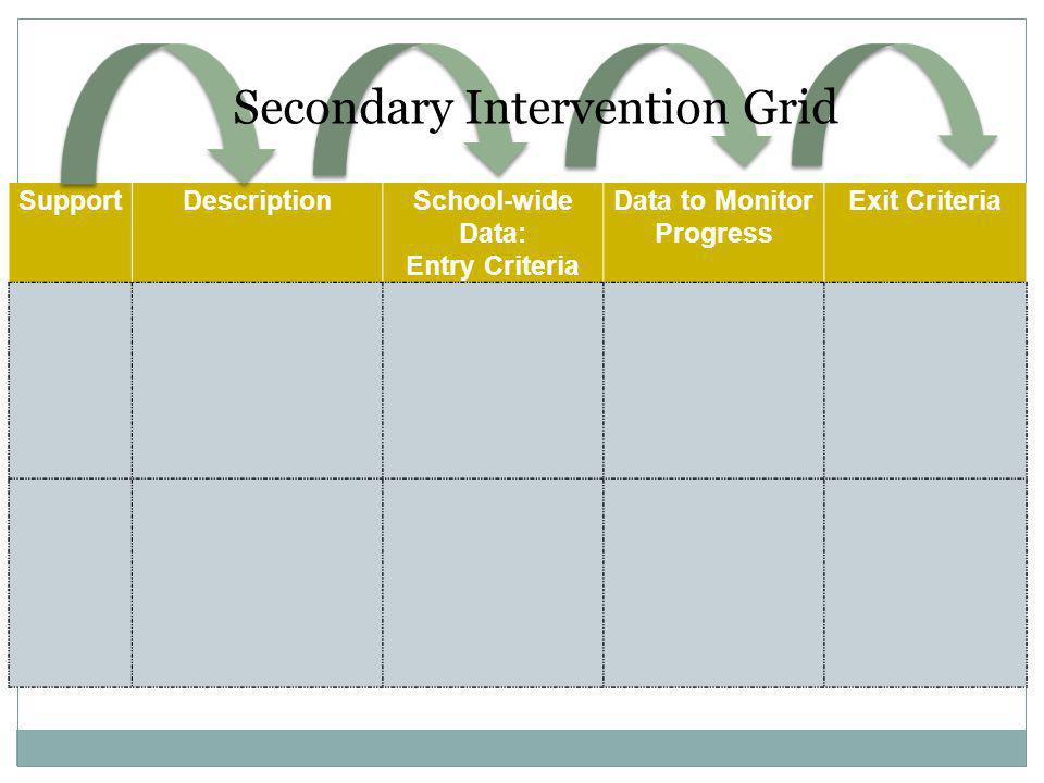 Secondary Intervention Grid