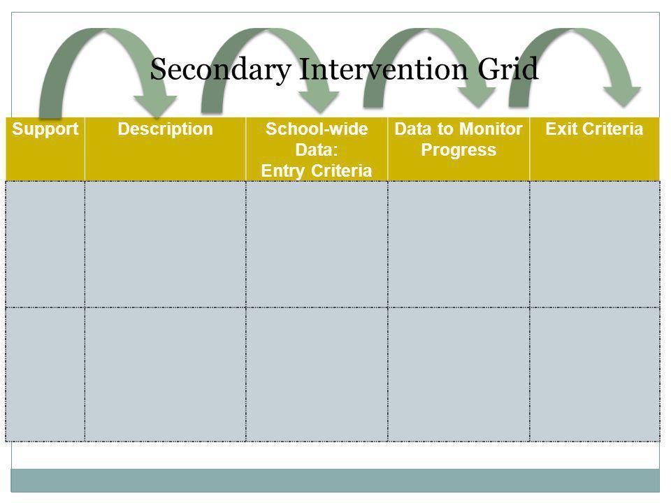 Secondary Intervention Grid