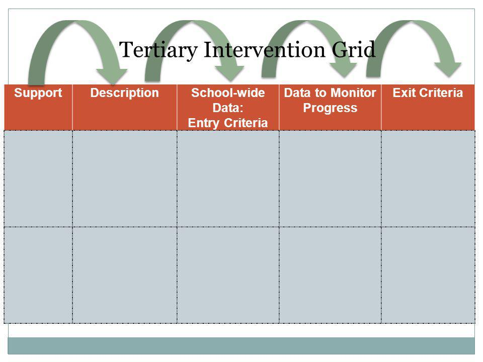 Tertiary Intervention Grid