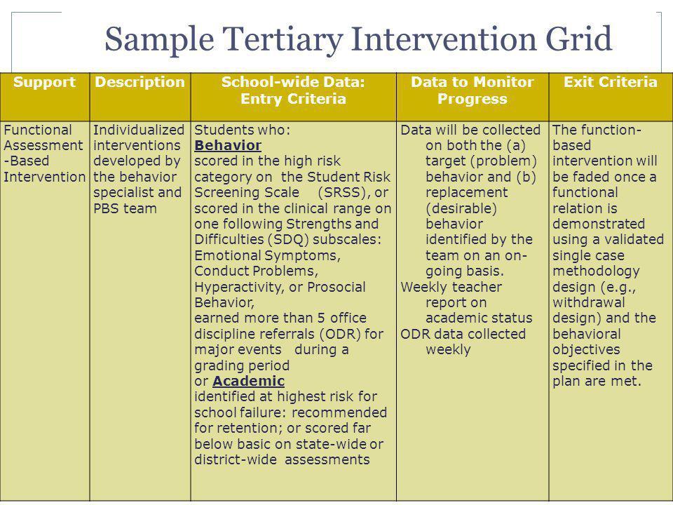 Sample Tertiary Intervention Grid