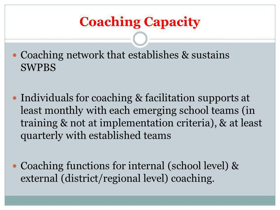 Coaching Capacity Coaching network that establishes & sustains SWPBS