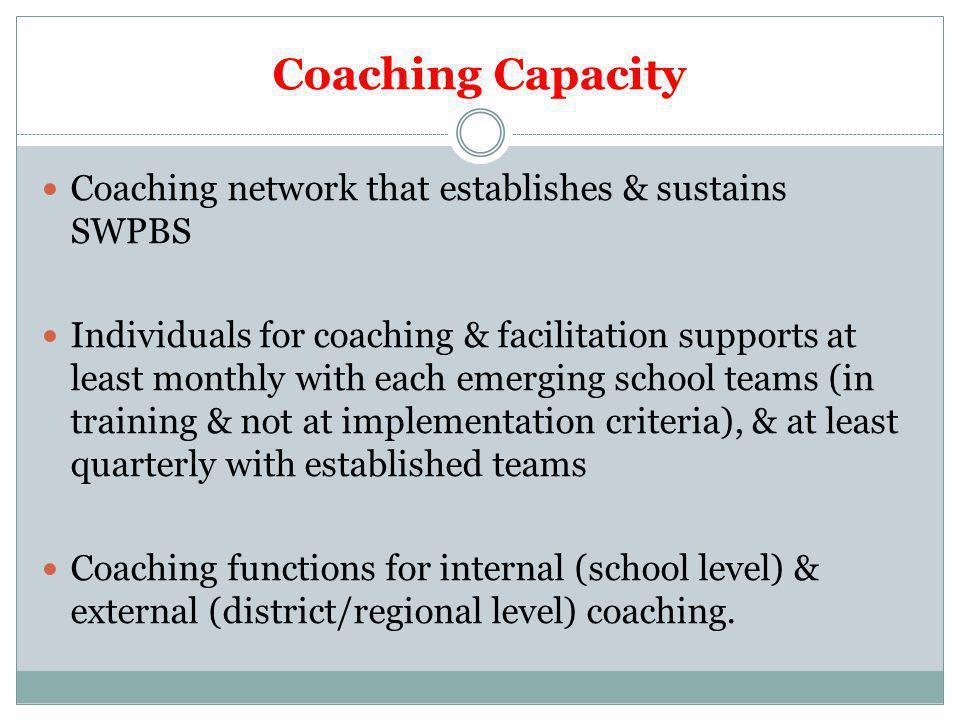 Coaching Capacity Coaching network that establishes & sustains SWPBS