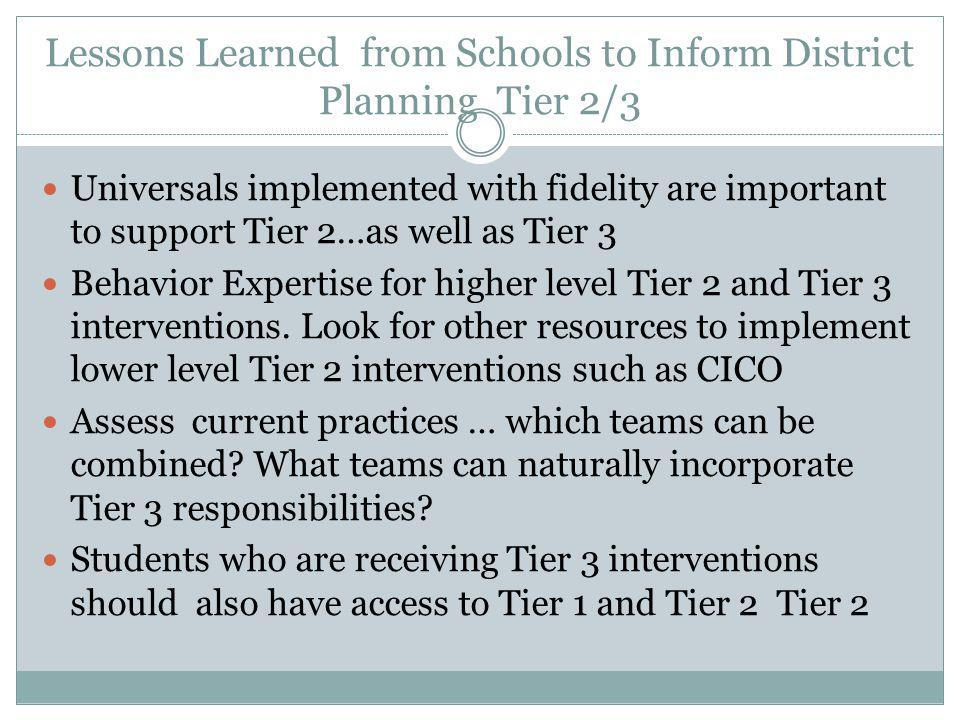 Lessons Learned from Schools to Inform District Planning Tier 2/3