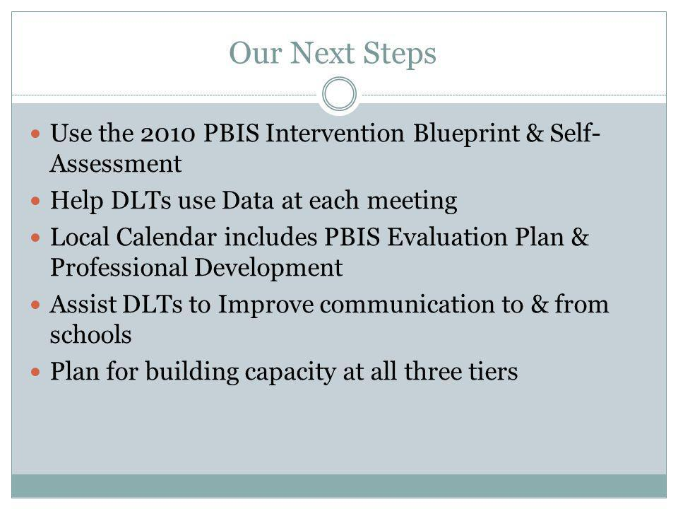 Our Next Steps Use the 2010 PBIS Intervention Blueprint & Self-Assessment. Help DLTs use Data at each meeting.