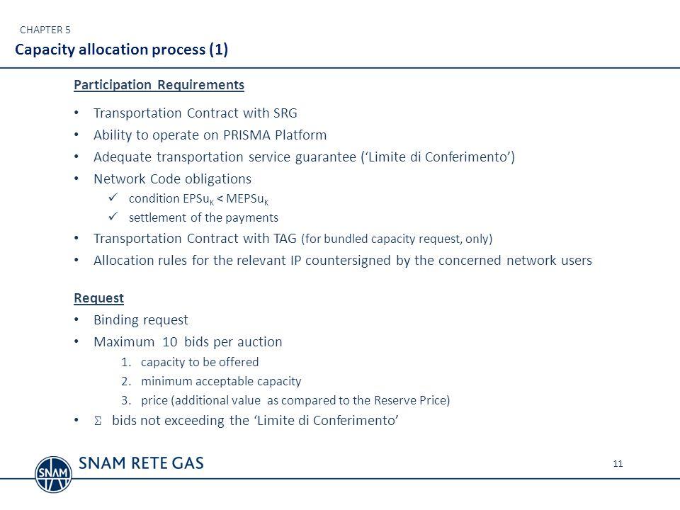 Capacity allocation process (1)