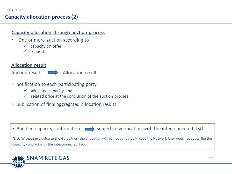 Capacity allocation process (2)