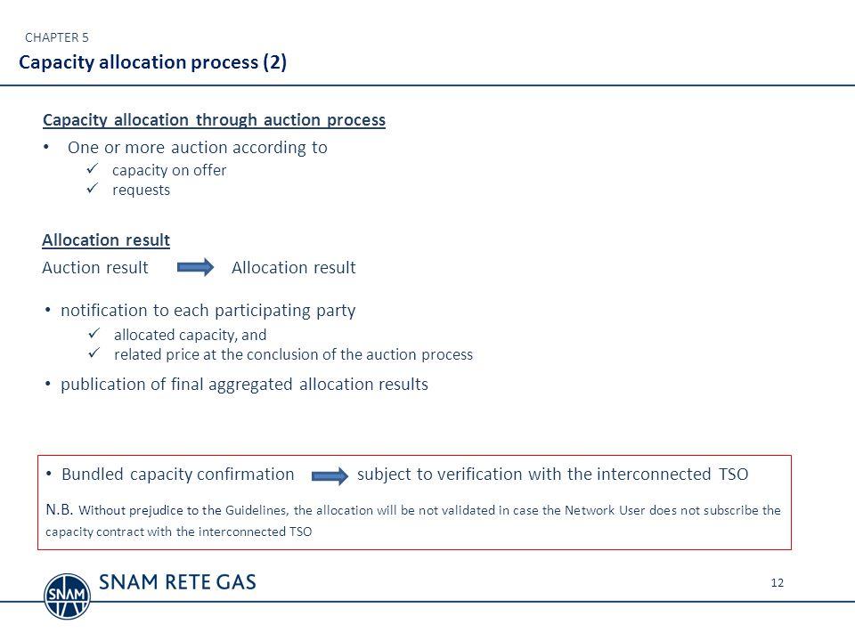 Capacity allocation process (2)