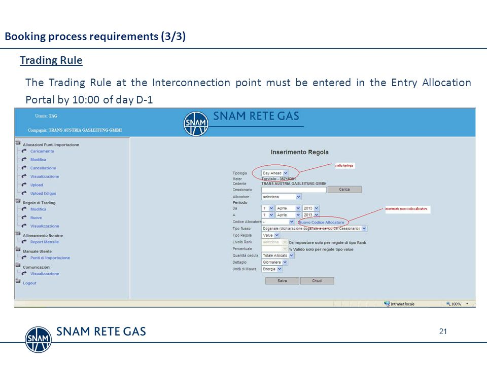 Booking process requirements (3/3) Trading Rule