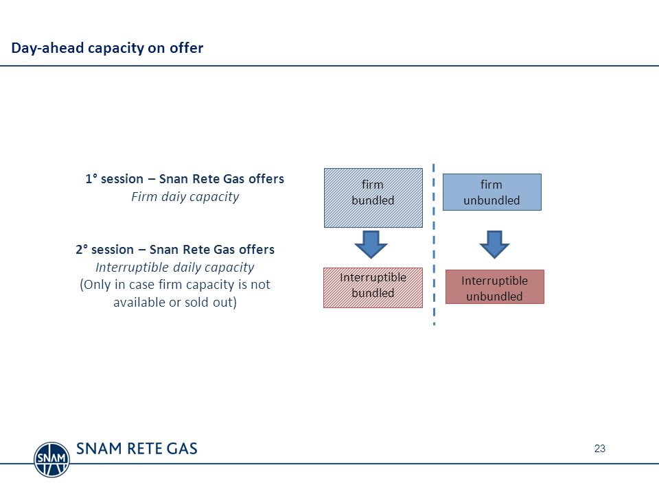 1° session – Snan Rete Gas offers 2° session – Snan Rete Gas offers