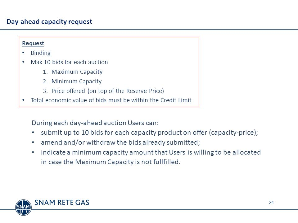 Day-ahead capacity request