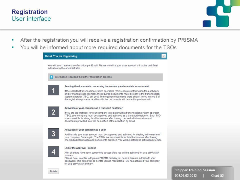 Registration User interface