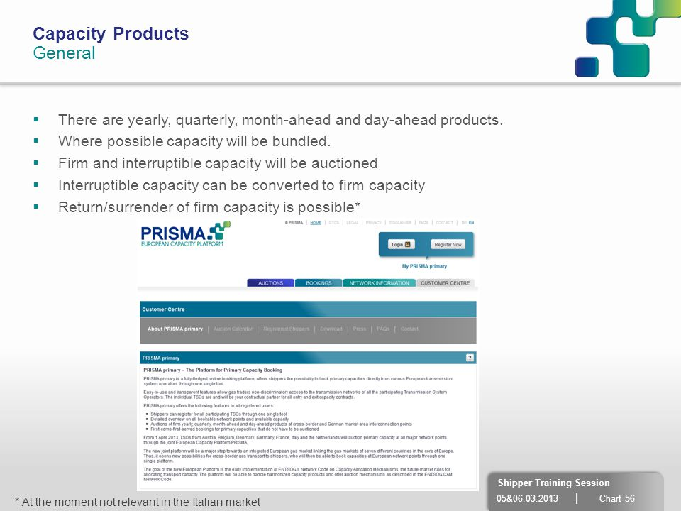 Capacity Products General