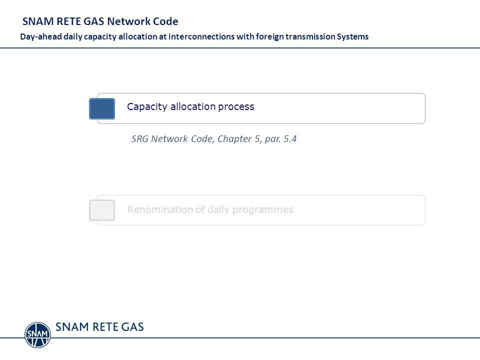 SNAM RETE GAS Network Code