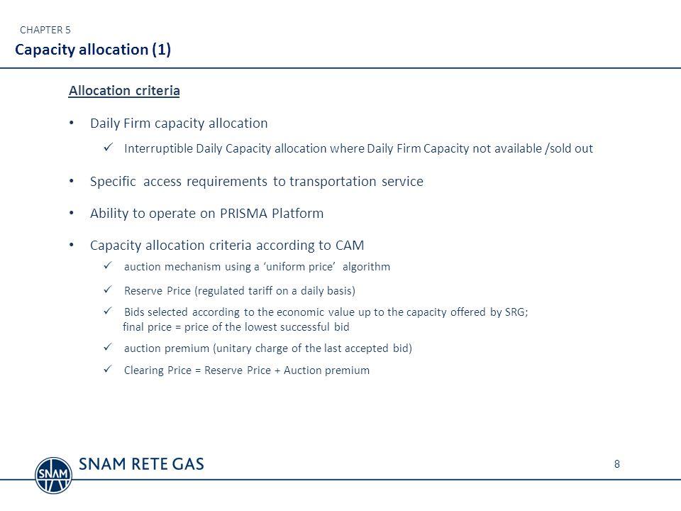 Capacity allocation (1)