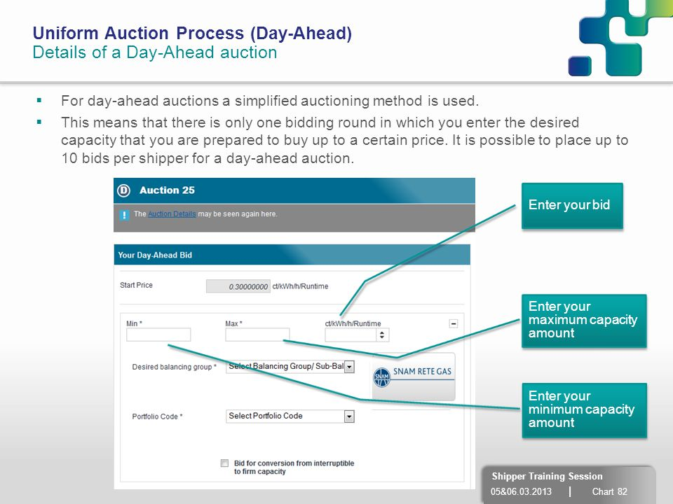Uniform Auction Process (Day-Ahead) Details of a Day-Ahead auction