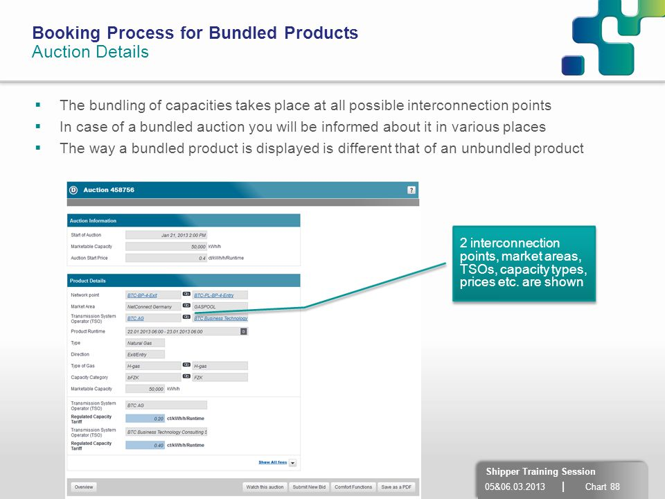 Booking Process for Bundled Products Auction Details