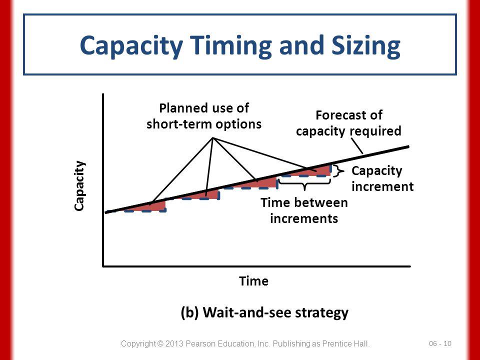 Capacity Timing and Sizing