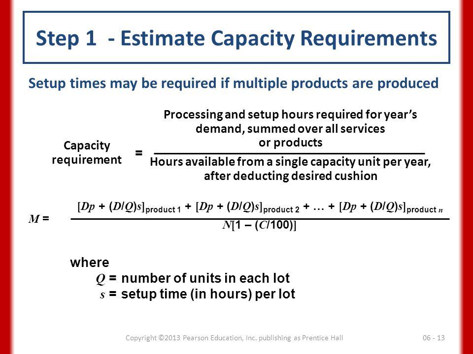 Step 1 - Estimate Capacity Requirements