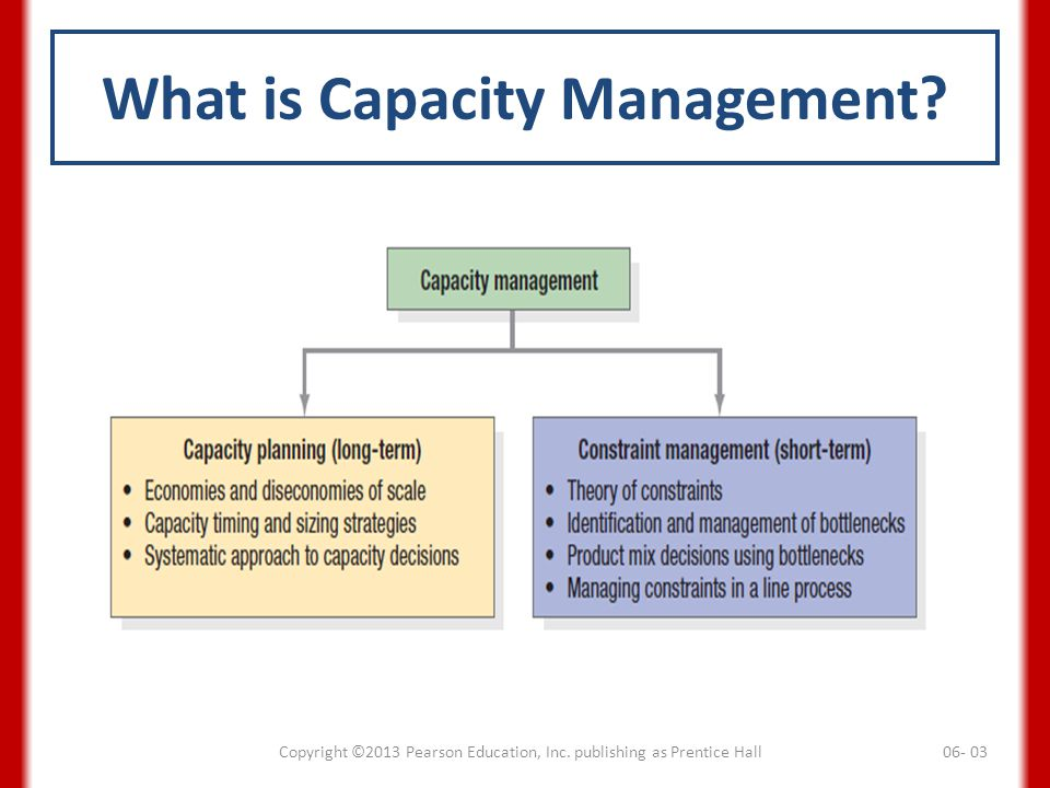 What is Capacity Management