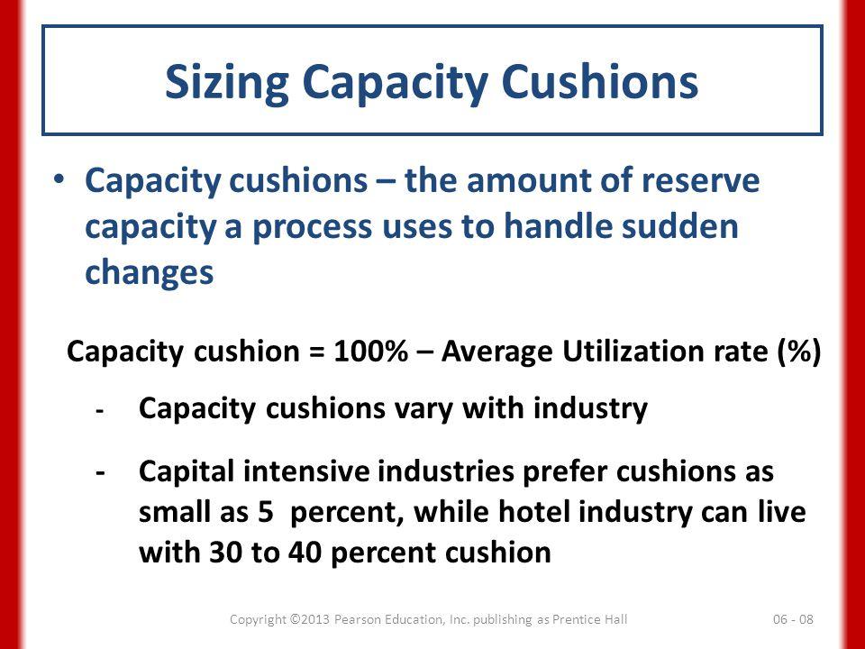 Sizing Capacity Cushions